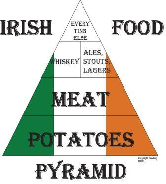 Irish_Fd_Pyramid_klein